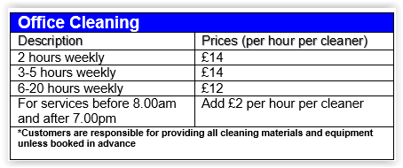 office cleaning canary wharf prices max