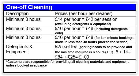 one off cleaning canary wharf prices
