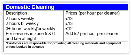 domestic cleaning canary wharf prices